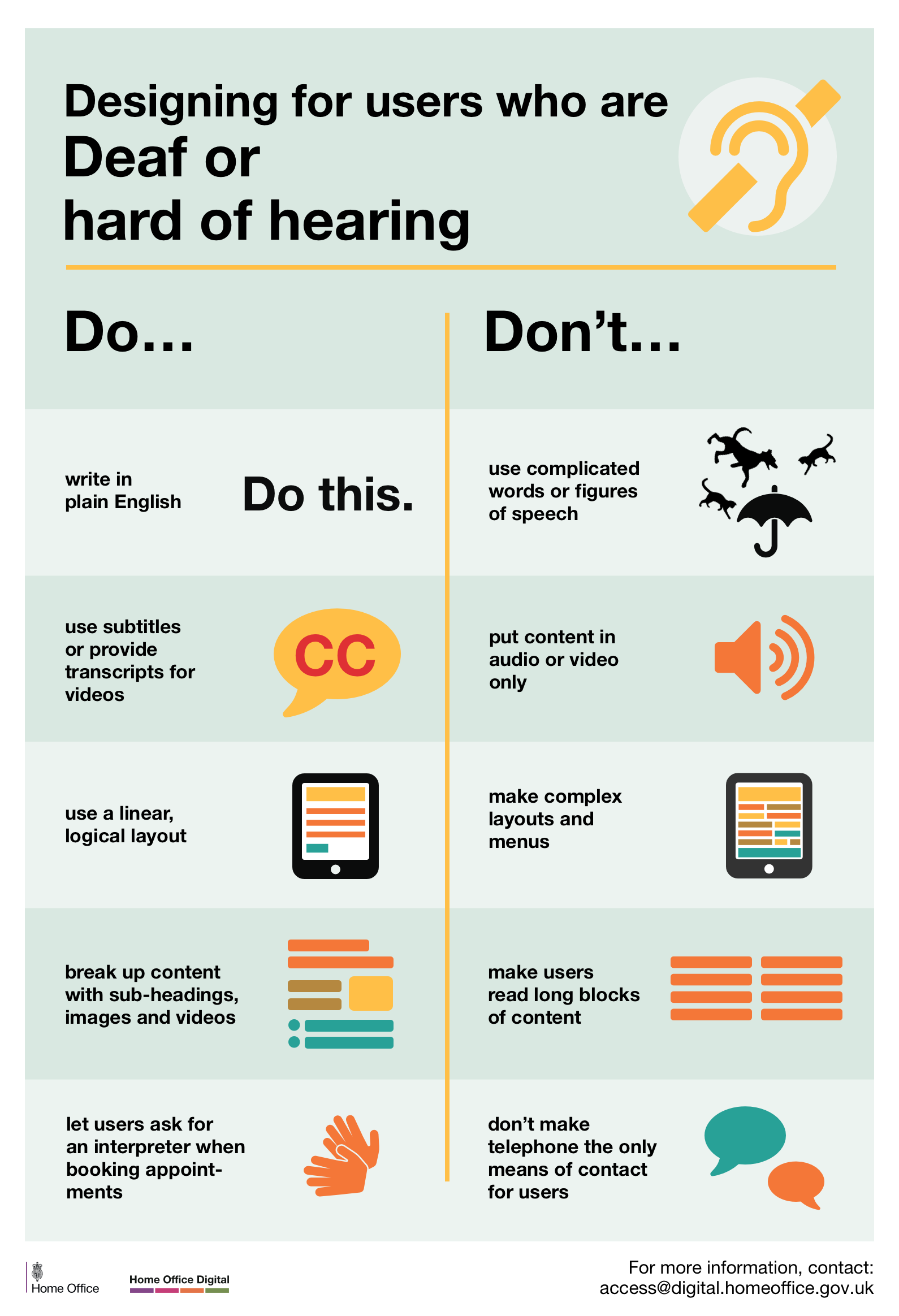 a poster with dos and donts on how to design graphics for the deaf or hard of hearing, which include info that has nothing to do with the auditory system and comes across as saying the deaf are intellectually disabled.